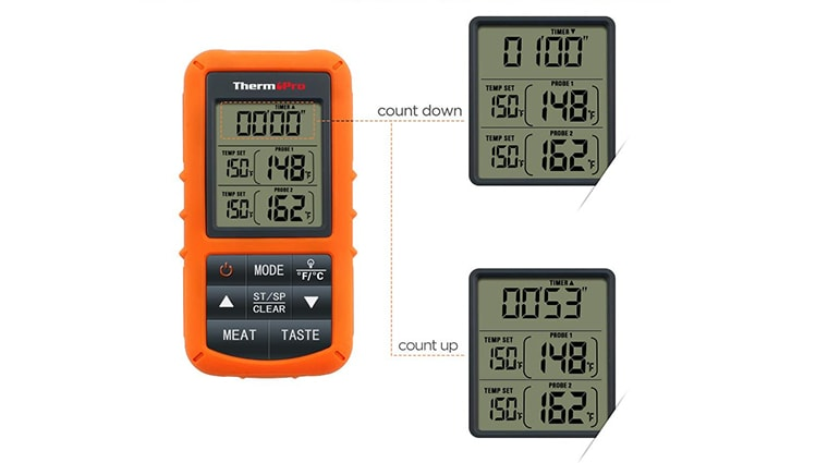 ThermoPro TP20 bbq Thermometer